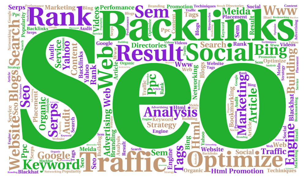 How-To-Get Quality Adult Backlinks