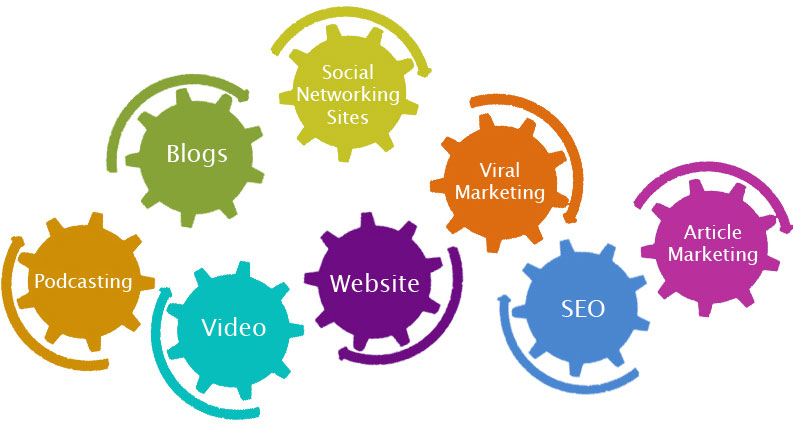 SEO web design marketing