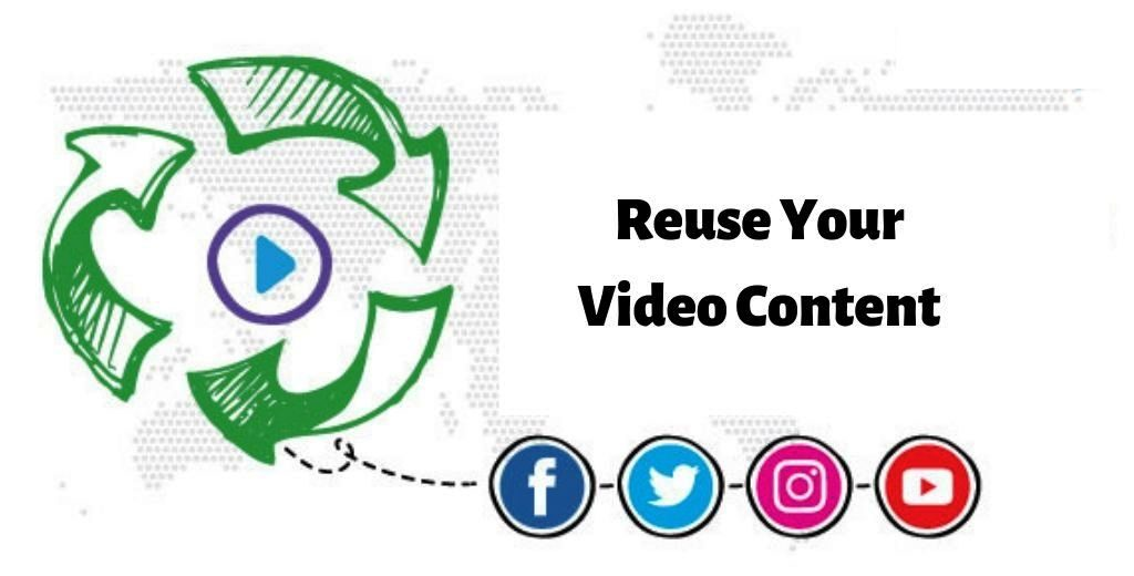 Reuse your videos